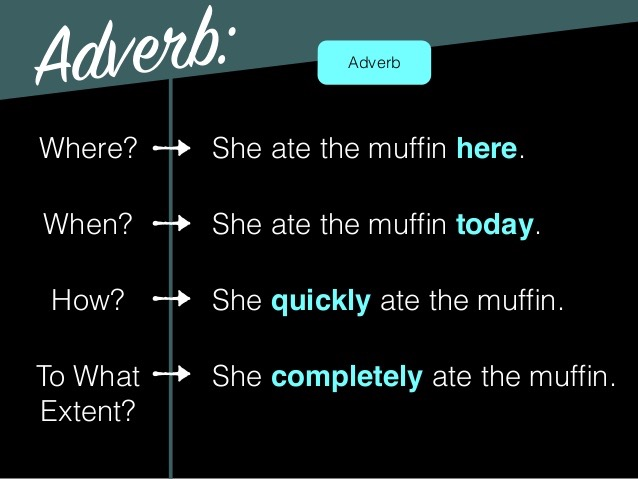 Lists And Examples Of Adverbs Tonis Esl Space